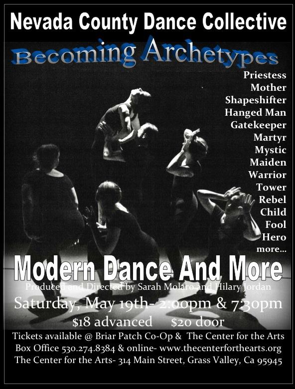 archetypes poster